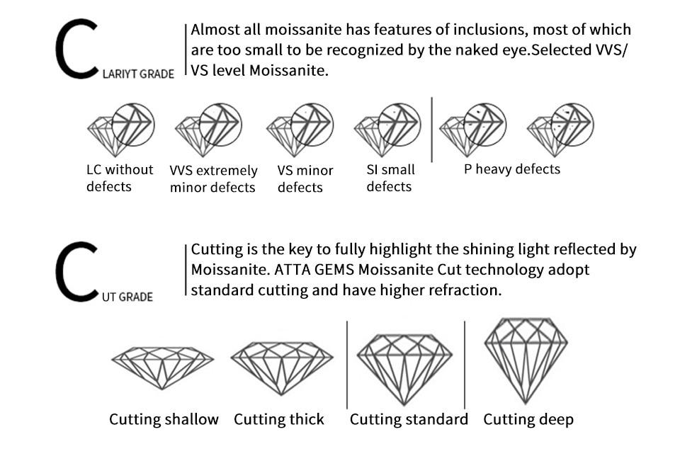 18K Yellow Gold Moissanite Wedding / Engagement Ring 0.3ct D Color Moissanite Engagement